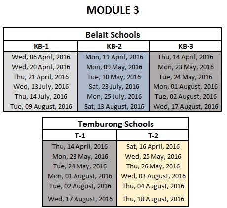 phase3_m3_belait_temburong